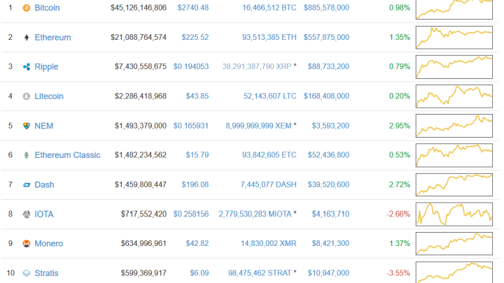 Coin Market Ethc.png