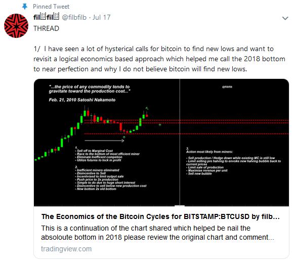 fil trader en cryptomonnaie